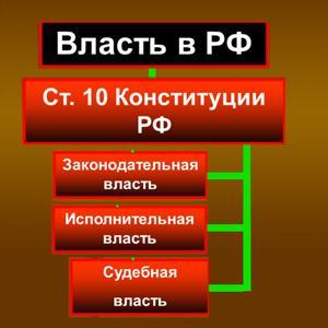 Органы власти Камызяка