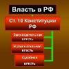 Органы власти в Камызяке